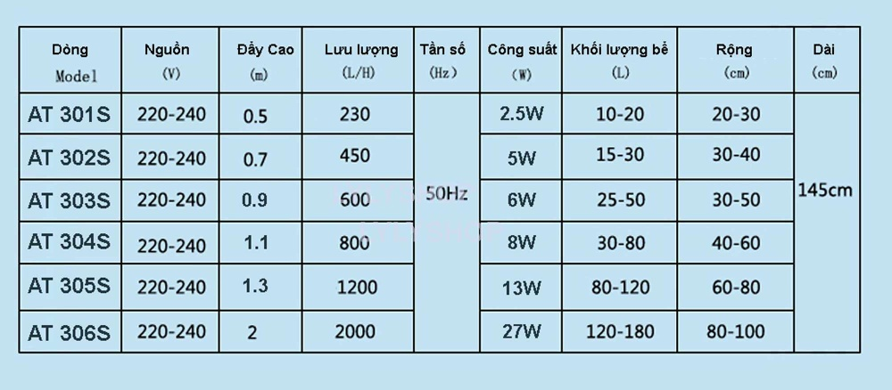 Máy bơm nước bể cá ATMAN AT-305S 13W 1200l/h - Mới Nhất 2017, Bảo Hành uy tín