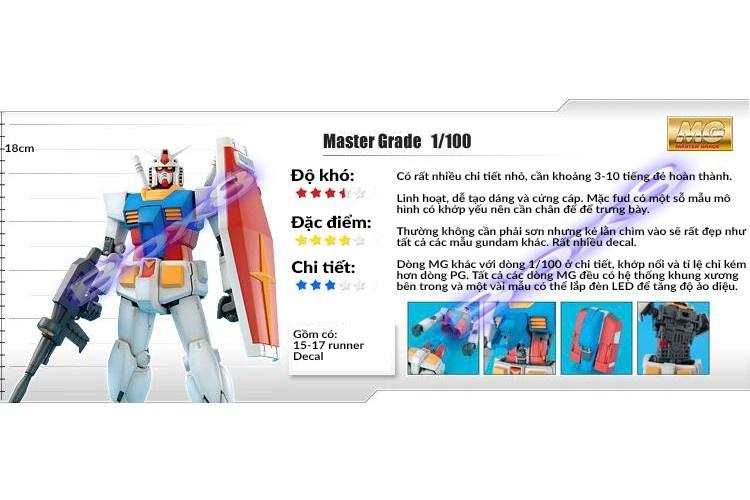 Master Grade Gundam (MG Gundam)