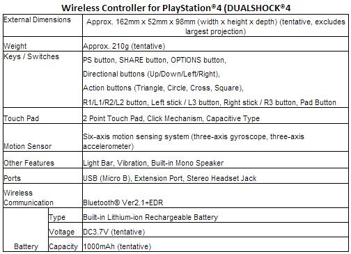 ps4 controller spec sheet