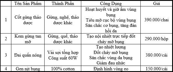 bo-san-pham-cot-gung-dai-quan-nong